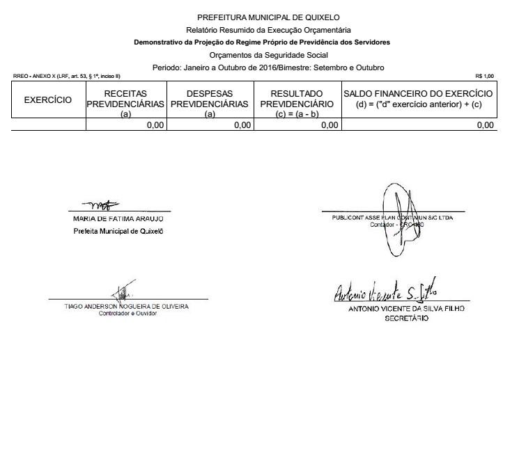 R.R.E.O RELATÓRIO RESUMIDO DE EXECUÇÃO ORÇAMENTÁRIA - Prefeitura de ...
