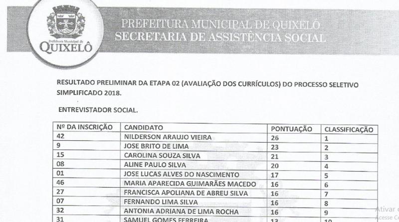 ENTREVISTADOR SOCIAL – RESULTADO DA ETAPA 2 – Avaliação dos Currículos