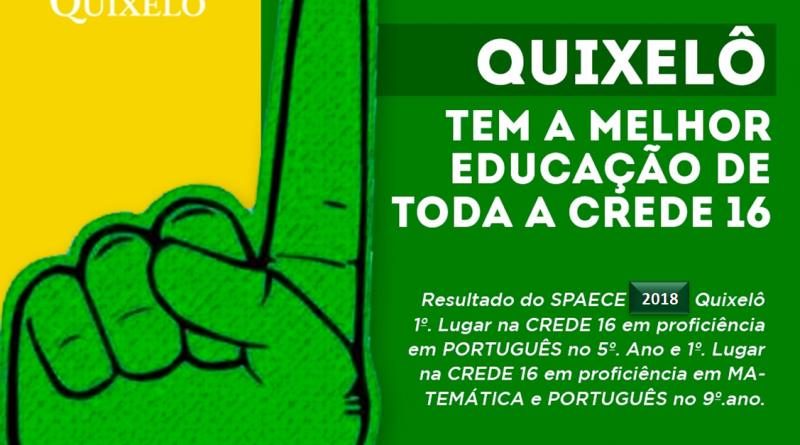 Quixelô em primeiro lugar no SPAECE 2018 da CREDE 16 com médias acima do Ceará